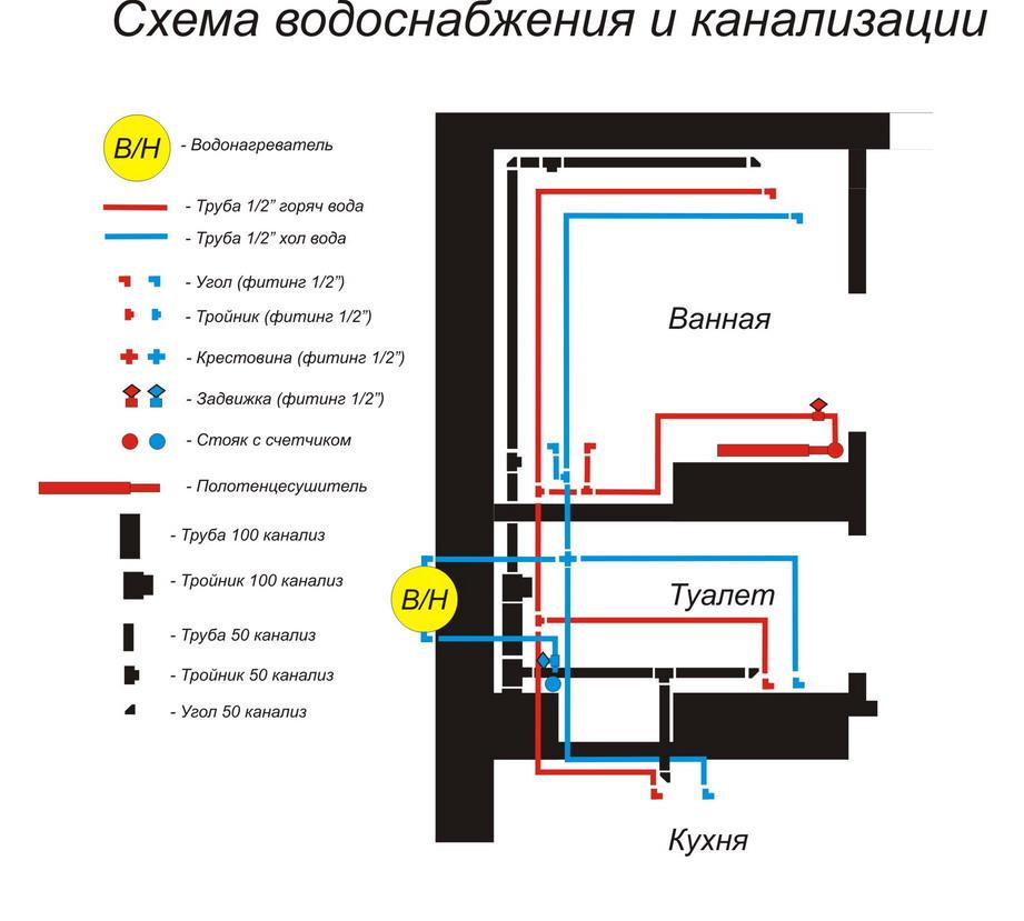 Схема водоснабжения и канализации.